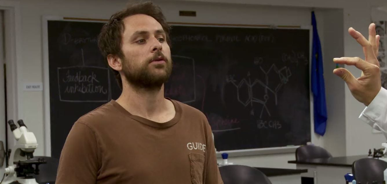 TV and Movie News It\'s Always Sunny: 10 Best Charlie Kelly ...