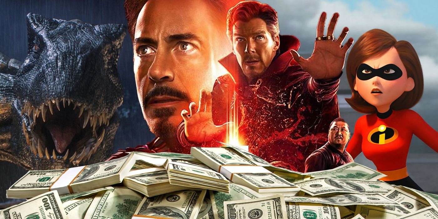 The Highest-Grossing Movies Of 2018 (So Far)