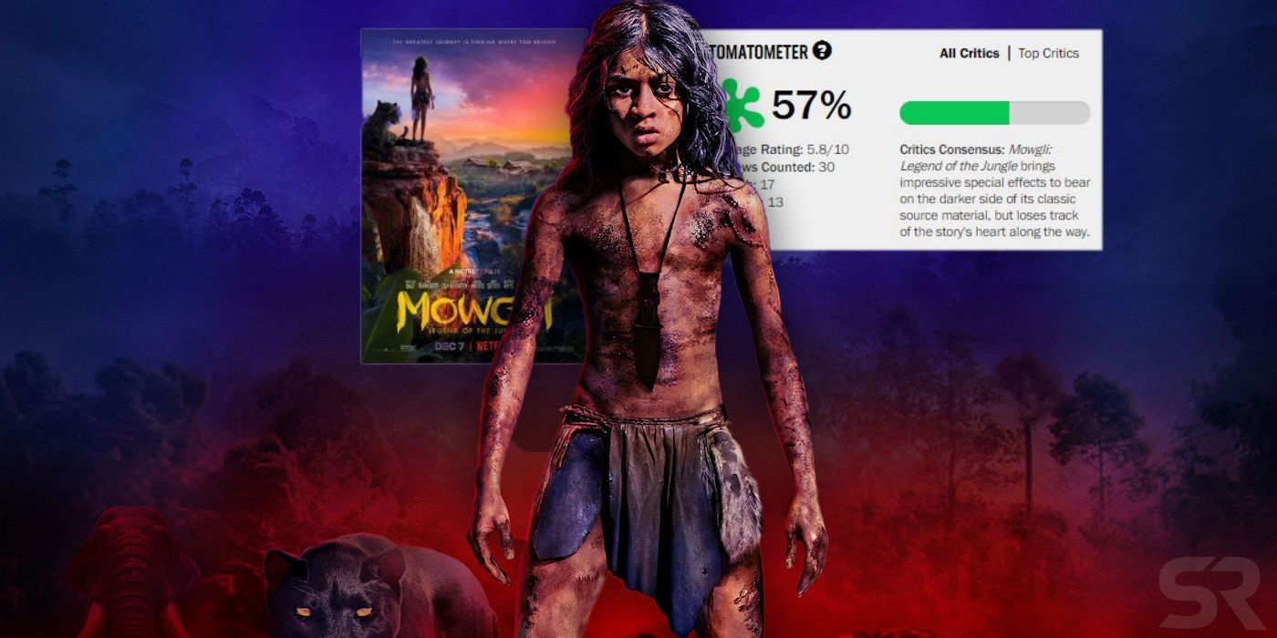 Mowgli: The Most Brutal Reviews Of Netflix's Jungle Book Movie