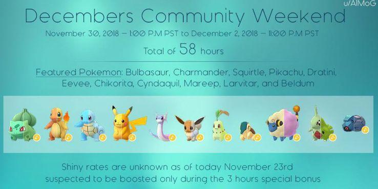 Pokemon GO: Shiny Pokemon to Look for in December Community Day
