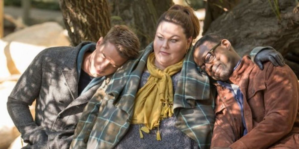 Myers-Briggs® Personality Types Of This Is Us Characters