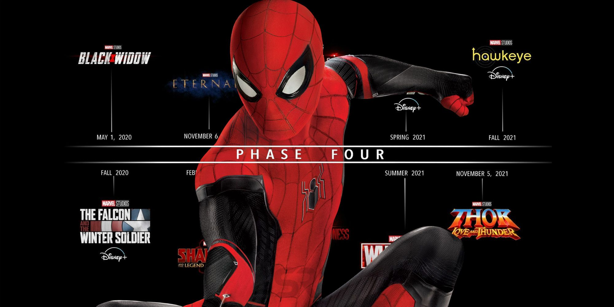 Spider-Man 3 May Still Be Added To MCU Phase 4 In 2021