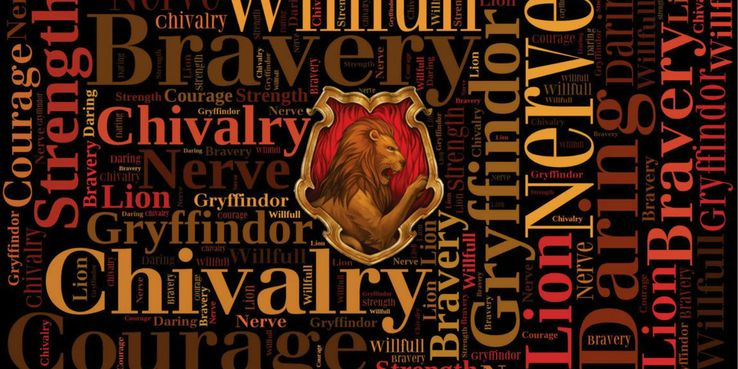 Myers-Briggs Types Sorted Into Their Hogwarts Houses