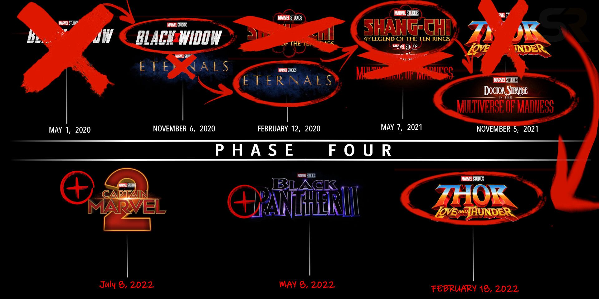 MCU Phase 4 Movie Timeline